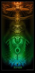 Mantis Intent